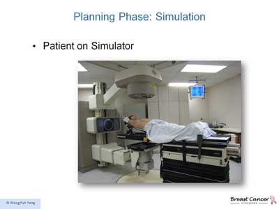 Patient on a Conventional (2D) simulator